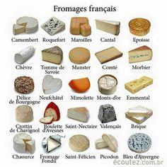 Quesos franceses
