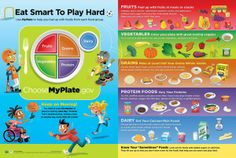 Eat Smart To Play Hard! http://www.foodpyramid.com/myplate/for-kids/ #myplate #choosemyplate #healthykids #dietaryguidelines