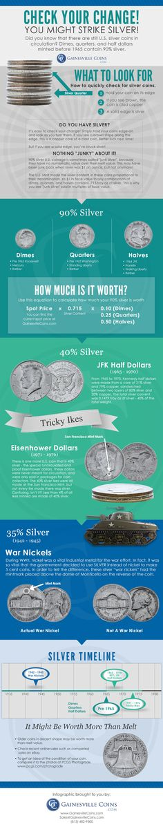 Free Shareable Infographic On Finding Real Silver Coins In Your Own Pocket Change. #infographics #junksilver  http://www.gainesvillecoins.com/learning-center/