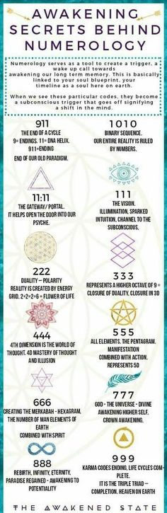 Awakening Secrets Behind Numerology - The main master numbers we encounter on our journey. Each Number is a subconscious trigger helping us unlock our long term memory. Reiki Symbols, Spiritual Symbols, Buddha Symbols, Witch Symbols, Witchcraft Symbols, After Life, Book Of Shadows, Secret Obsession, Spiritual Awakening