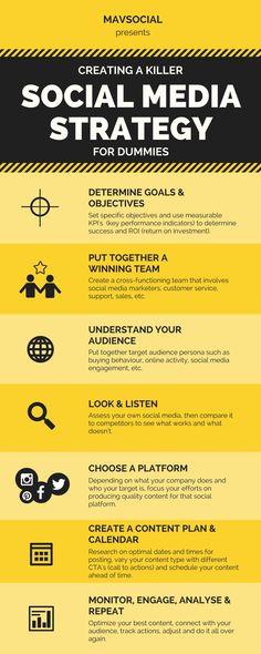 Learn the basics of creating a killer social media strategy.