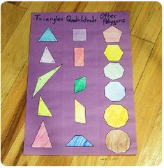 Students sort shapes into triangles, quadrilaterals or other polygons. (Use as a reinforcing lesson for use after exposure to shape names.)