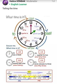 Basic visual aid for learning to tell time in English. Illustrates analogue and digital time as well as am and pm. Illustrates to and past in describing time. Telling Time Activities, Teaching Time, Teaching Jobs, English Grammar Worksheets, Grammar And Vocabulary, School Worksheets, English Vocabulary, Learning English For Kids, English Lessons For Kids
