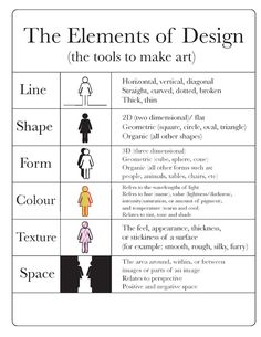 "The ""elements of design,"" much like the principles of art, don't make a great deal of sense without study."