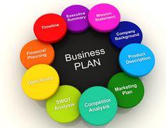 ¿Qué es un plan de negocio? Estrategias para emprendedores