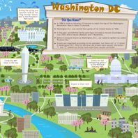 Activities for kids before a trip to Washington, DC, including books to read and movies to watch