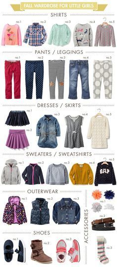 Fall wardrobe for little girls - everything you need for the perfect set of outfits for your little girl this fall. - August 03 2019 at Toddler Fall Outfits Girl, Toddler Girl Style, Little Girl Outfits, Little Girl Fashion, Toddler Fashion, Kids Fashion, Fashion 2015, Baby Style, Latest Fashion