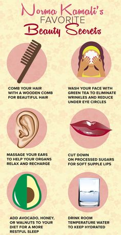 Fashion icon Normal Kamali shares some her favorite beauty tips. They are so easy to incorporate into your daily life.