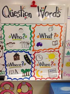 Kindergarten: question words anchor chart (scheduled via… Kindergarten Anchor Charts, Writing Anchor Charts, Kindergarten Language Arts, Literacy Activities, Kindergarten Activities, Preschool, Kindergarten Posters, Teaching Posters, Classroom Posters