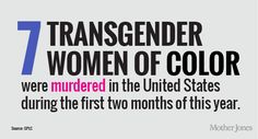 It's Incredibly Scary to Be a Transgender Woman of Color Right Now | Mother Jones