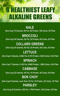 8 Healthiest Leafy Alkaline Greens Get our FREE healthy weight loss eBook with suggested fitness plan food diary and exercise tracker Learn about Moringas potent weight l. Health And Nutrition, Health And Wellness, Health Care, Alkaline Diet Recipes, Health Cleanse, Metabolic Diet, Boost Metabolism, Migraine, How To Increase Energy