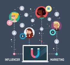 Get to know how influencer marketing effects your business and its process. Digital Marketing Services, Email Marketing, Content Marketing, Internet Marketing, Social Media Marketing, Marketing Ideas, Social Media Influencer, Influencer Marketing, Get Instagram
