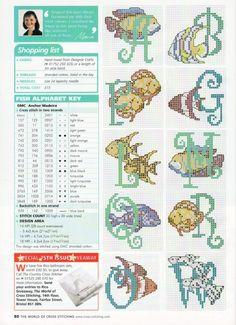 Tropical fish ABC