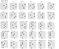 คอร์ดกีต้าร์โปร่ง ตารางคอร์ดกีต้าร์ ตารางคอร์ดกีต้าร์โปร่ง Guitar Scales, Guitar Chords, Guitar Tutorial, Tutorials, Guitars, Acoustic Guitar, Playing Guitar, Coal Miners, Board