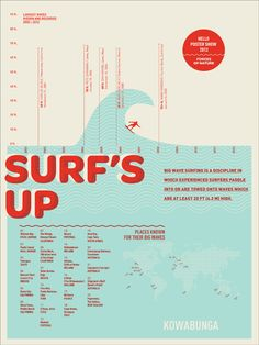 poster to print Big wave surfing poster design to raise money for the Seattle non-profit group, Hello Poster Show Surf Design, Print Design, Graphic Design Posters, Typography Design, Big Wave Surfing, Vintage Surf, Retro Surf, Surfer, Design Graphique