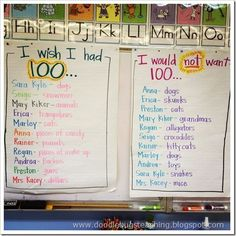 Great idea for the 100th day of school, 100 things I wish I had and 100 things I would not want