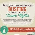 Planes, Trains and Automobiles: Busting the Biggest Travel Myths | Visual.ly