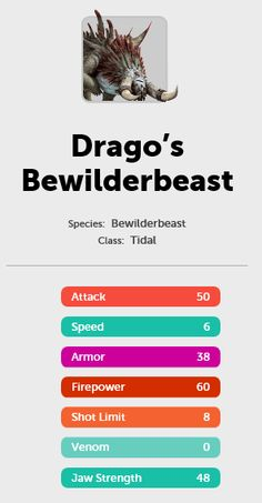 Is Drago's Bewilderbeast supposed to be the same as Valka's but it's just really dirty, or did I miss something?