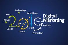 Eleven key digital marketing trends for Digital Marketing Trends, Digital Marketing Strategy, Content Marketing, Internet Marketing, Make Money Today, Social Media Trends, Learning Courses, How To Attract Customers, Marketing Professional