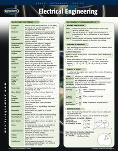 Buy or Rent Electrical Engineering Chart - Quick Reference Guide as an eTextbook and get instant access. With VitalSource, you can save up to compared to print. Crop Protection, Newtons Laws, Force And Motion, Electrical Engineering, Chart, Learning, Power Engineering, Teaching, Studying