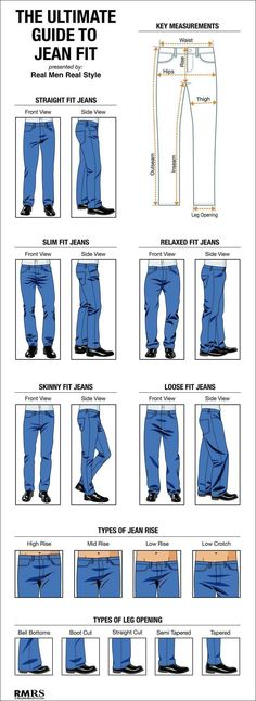 How Jeans Should Fit – Man's Guide To Jean Style Options – NEW Infographic #mensjeansguide #mensjeansstyle