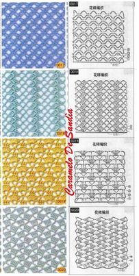 Watch This Video Beauteous Finished Make Crochet Look Like Knitting (the Waistcoat Stitch) Ideas. Amazing Make Crochet Look Like Knitting (the Waistcoat Stitch) Ideas. Crochet Stitches Chart, Crochet Motifs, Crochet Diagram, Filet Crochet, Knitting Stitches, Crochet Lace, Crochet Patterns, Stitch Patterns, Diy Crafts Crochet