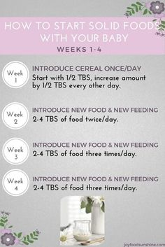 How to Introduce Solid Foods to your Baby (4-6 Months). Schedule of how much & how often to feed your baby. Also tips and tricks for making introducing solid foods as easy and fun as possible!