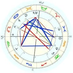Image detail for -Astrologer: Barbara Hand Clow, birth date 14 February 1943, born in Saginaw ...