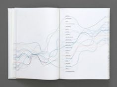 Traumgedanken: A physical hyperlink book by Maria Fischer web sculpture embroidery books