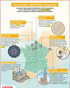 Fiche exposés : Les grandes cathédrales françaises Ap French, French History, French Teaching Resources, Teaching French, How To Speak French, Learn French, Flags Europe, French Education, France Map
