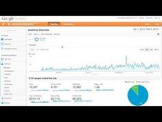 Google Analytics Tutorial for Beginners 2014 #GoogleAnalytics, #tutorial Web Analytics, Google Analytics, Digital Media Marketing, Business Advice, Inbound Marketing, Search Engine Optimization, Pinterest Marketing, Social Media, Website