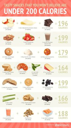 """Snack food"" isn't synonymous with unhealthy, as long as you know how to pair nutritious foods for a powerful punch of energy. ""Snack food"" isn't synonymous with unhealthy, as long as you know how to pair nutritious foods for a powerful punch of energy. 1200 Calorie Meal Plan, 200 Calorie Workout, Low Calorie Foods List, Foods With No Calories, Under 200 Calorie Meals, Low Calorie Smoothie Recipes, Filling Low Calorie Meals, Low Calorie Chicken Recipes, Food Calorie Chart"