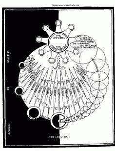 Lua Getsinger Explains her Soul Chart - The Badi Blog