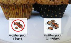 2 super trucs pour préparer vos muffins!