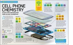 Cell Phone Chemistry
