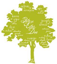 Designing A Family Tree ~ Tutorial