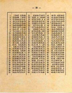 Lucky Numbers For Lottery, Lottery Numbers, Lottery Tips, Bingo Cards, New Year 2020, Math Lessons, Dory, Law Of Attraction, Thankful