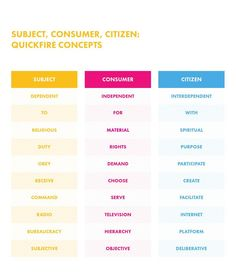 #ClippedOnIssuu from This is the #CitizenShift