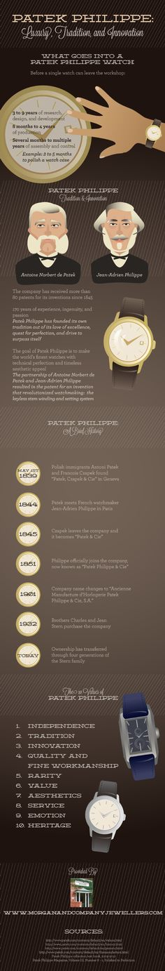 """Patek Philippe was once known as """"Patek, Czapek & Cie"""". Over time, the company found the right partners to create an amazing luxury watch brand! Read more about the history of this brand by checking out this infographic from a Los Angeles Patek Philippe watch seller."""