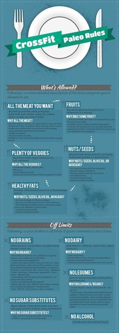 Paleo Diet  http://healthylifestylereviews.blogspot.com/