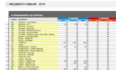 Orçamento pessoal e familiar 2010: lista para acompanhamento de despesas