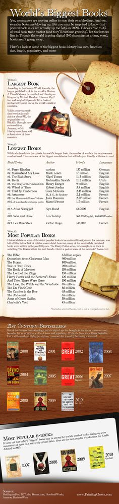 World's Biggest Books