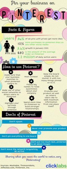 Infografía sobre qué tipo de negocios funcionan en Pinterest y sobre cómo usar esta red social.