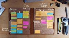 How to use a personal SCRUM board Planning And Organizing, Planner Organization, Scrum Board, Planning Board, Change Management, Getting Organized, Self Improvement, How To Plan, Projects