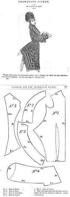 Peterson's Magazine 1876