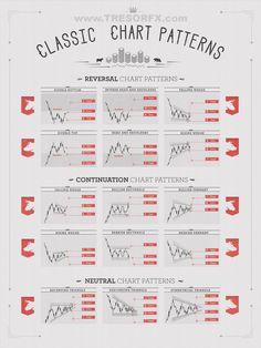 Forex fundamental analysis cheat sheet