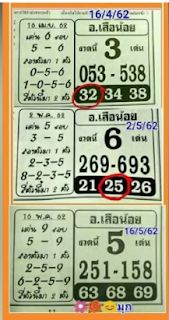 Thai Lottery Cut Tips Lotto Lottery, Lottery Tips, Lottery Tickets, Lottery Result Today, Lottery Results, Winning Lottery Numbers, Winning The Lottery, Todays Lottery, Lotto Games