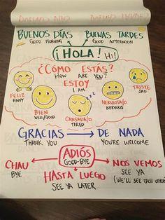 Spanish For Kids Starter Kit | Spanish Lesson Plans