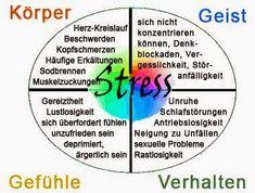 Stressbewältigung: Stressmanagement: Wer hätte sie nicht gerne: starke Nerven wie Drahtseile.