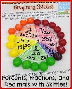 Percents, Decimals, Fractions and a Freebie! Teaching With a Mountain View: Percents, Decimals, Fractions and a Freebie! Math Strategies, Math Resources, Math Activities, Math Teacher, Math Classroom, Teaching Math, Teaching Decimals, Kindergarten Science, Future Classroom